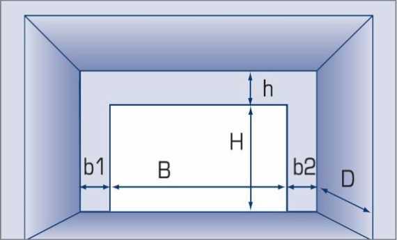 схема замера проема для установки гаражных ворот своими руками